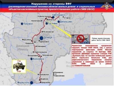 НМ ДНР: каратели в очередной раз обстреляли территорию Республики
